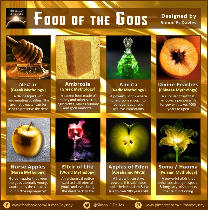Nectar Greek Mythology