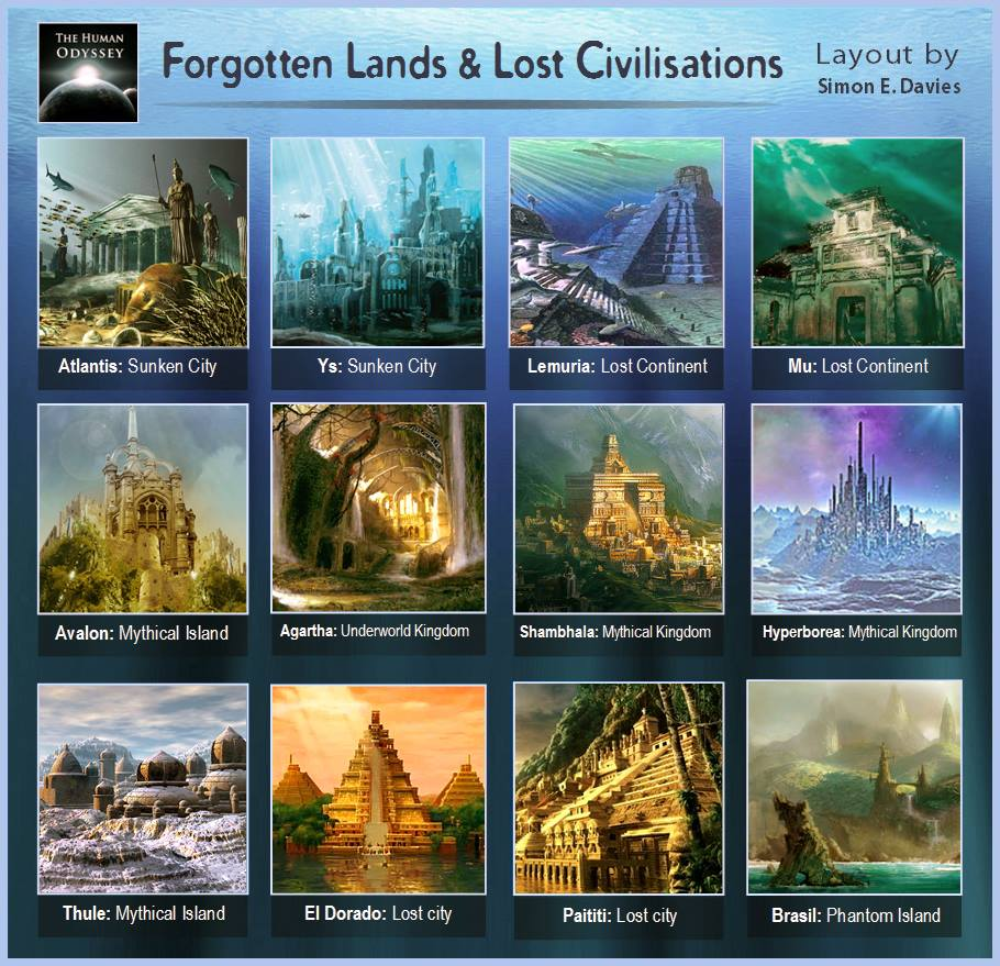 Fofgotten Lands and Lost Civilizations