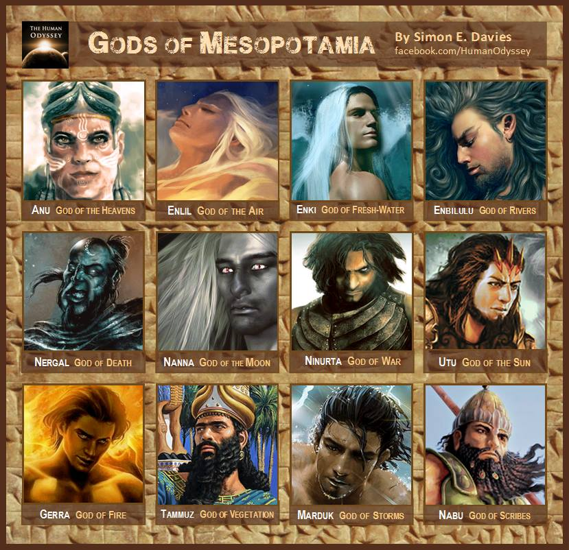 mesopotamia religion Religion played very important role in mesopotamia during all periods and  greatly influenced all aspects of life including state organization and government,  art,.