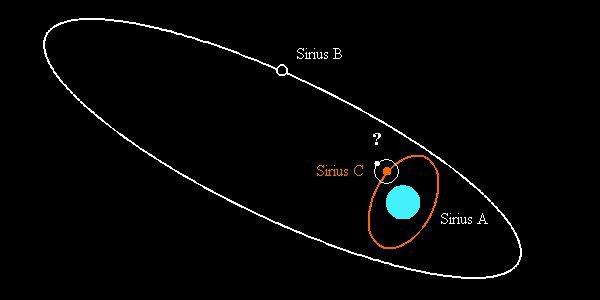 sirius planetary system - photo #30