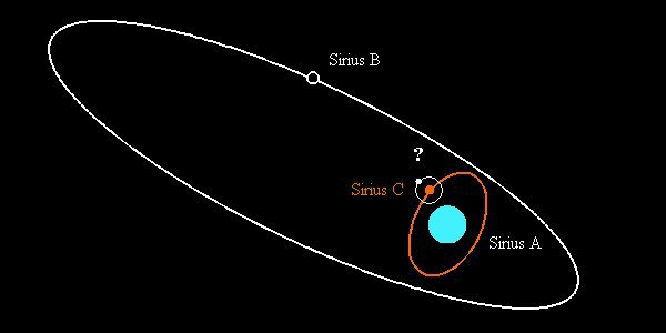 sirius sun orbits - photo #21