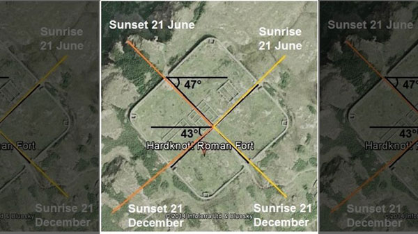 Incredible precision; Roman Fort aligned with the Sun discovered