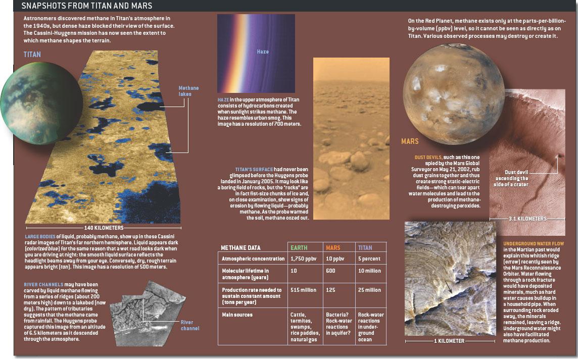 scientificamerican0507-42-I2
