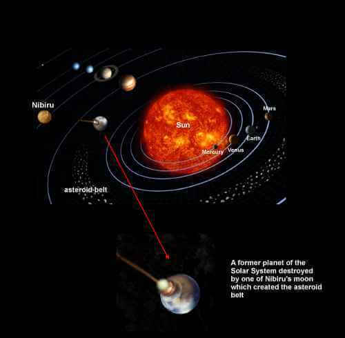 venus in solar system with nibiru location - photo #9