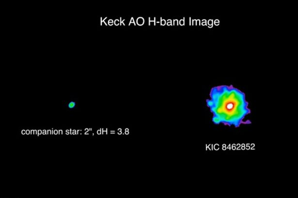 Interestingly, researchers have found out that star KIC 8462852, aka Bob has a strange aura of light surrounding it