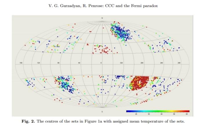 Optimized-Advanced Alien Civilizations in the universe