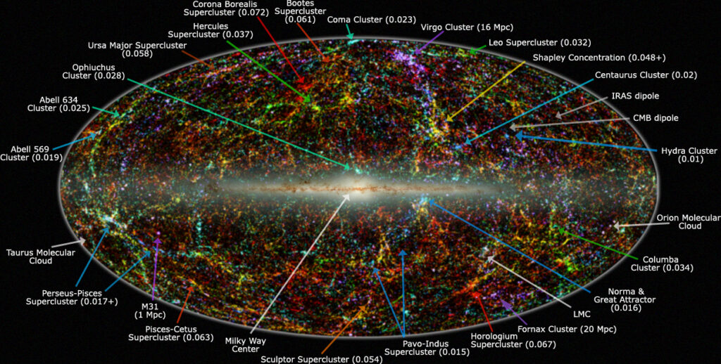 An unknown force is pulling the Milky Way and other ...