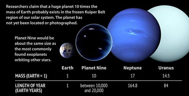 nine planets information - photo #35