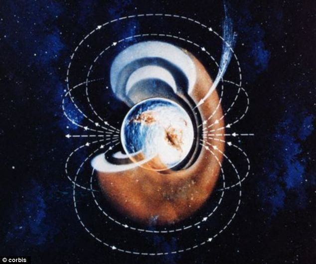 The Earth's magnetic field is generated in the very hot molten core of the planet.