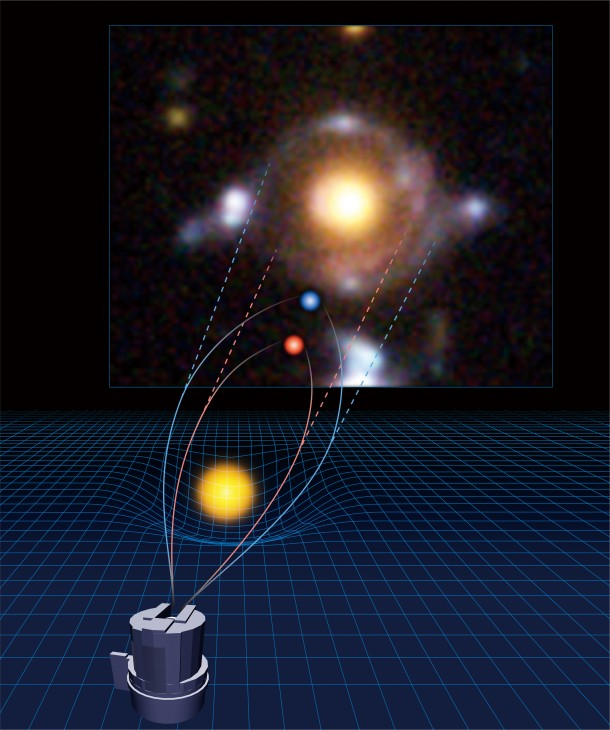 A schematic diagram showing the location of galaxies creating the gravitational lens effect of Eye of Horus.