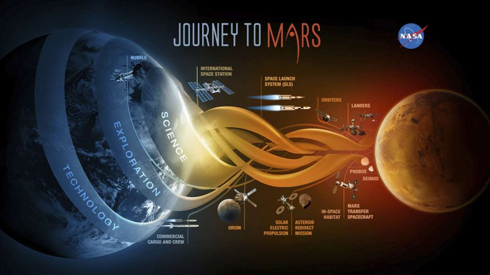 getting-to-mars