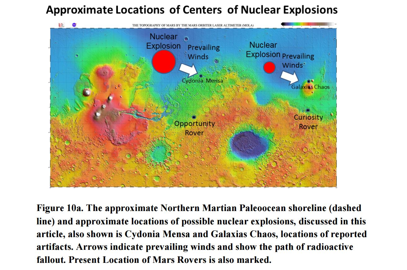 mars-attack-nuclear-weapons