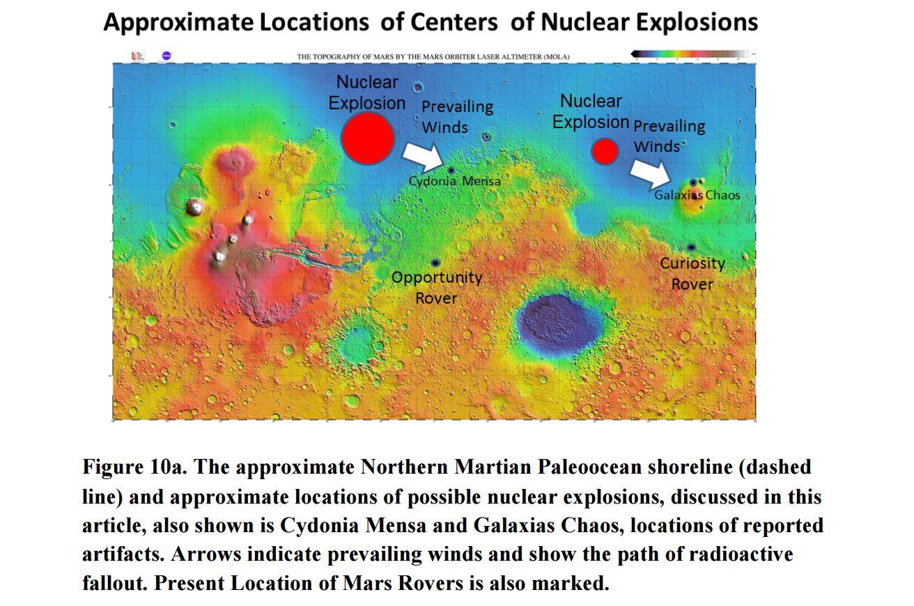 mars-ataque-de armas nucleares