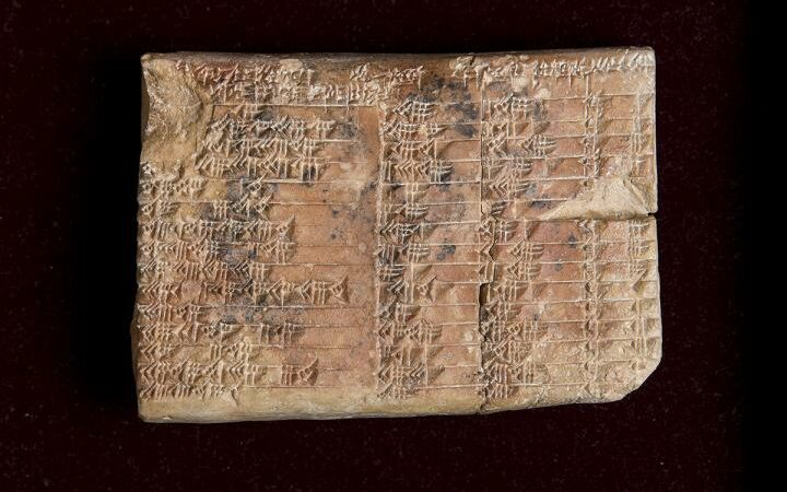 A 3,700-year-old Babylonian tablet is oldest evidence of advanced Trigonometry