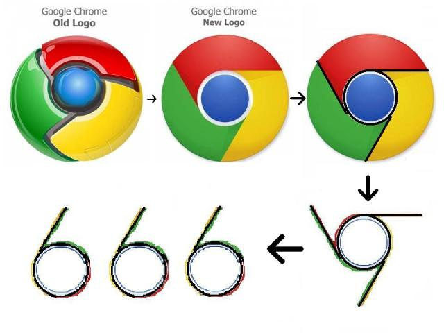 We Are Surrounded by Masonic Symbols―How Modern Logos Are