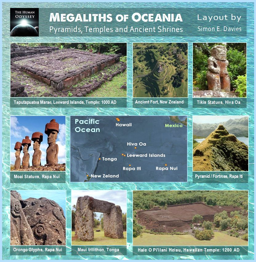 An Illustration of the various Megaliths of Oceania